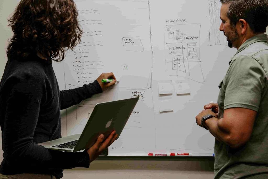 Zwei Personen beschriften ein Whiteboard. Anforderungsmanager IT Consultant agiles Anforderungsmanagement bei Syngenio.